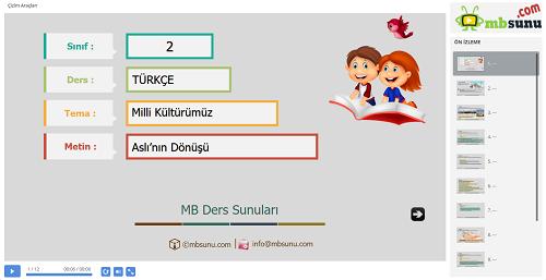 2.Sınıf Türkçe Aslı'nın Dönüşü Metni Sunusu